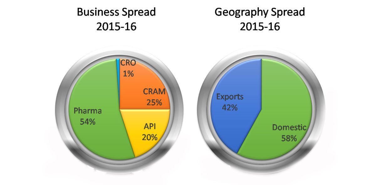 Centaur Geography spread 2015-16